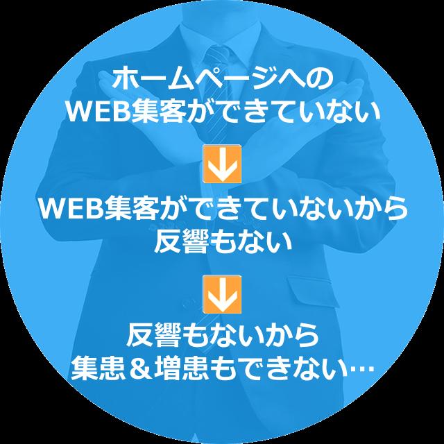 ホームページの適正化